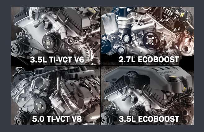 Ford F-150 Nova motorização Ecoboost, Muito mais econômica