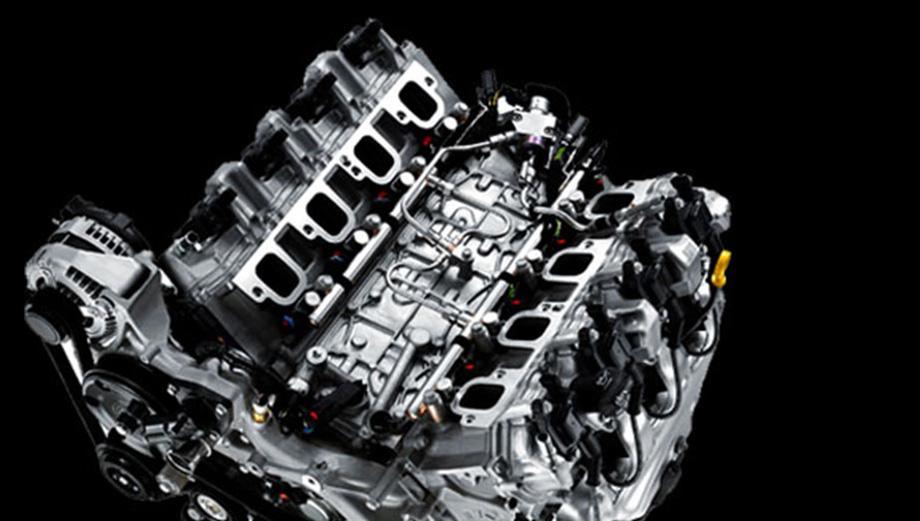 Motorização Corvette Stingray
